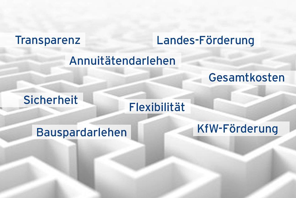 Grafik Baufinanzierungs-Labyrinth