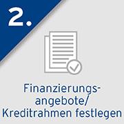 2-Finanzierungs-Angebote-1